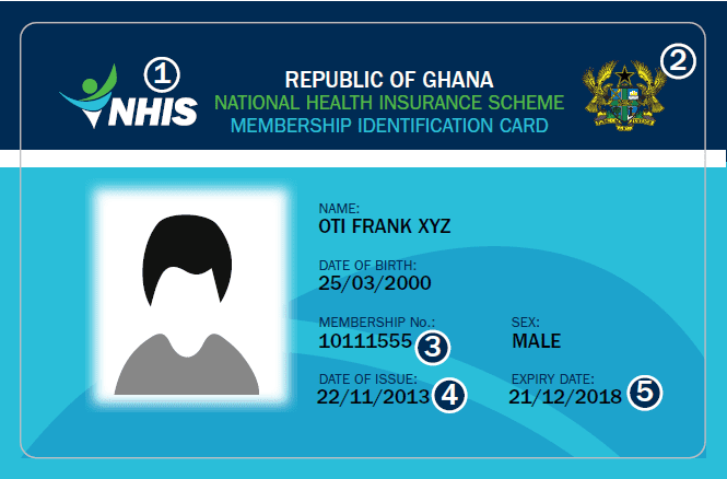 How to renew your NHIS membership on your mobile phone