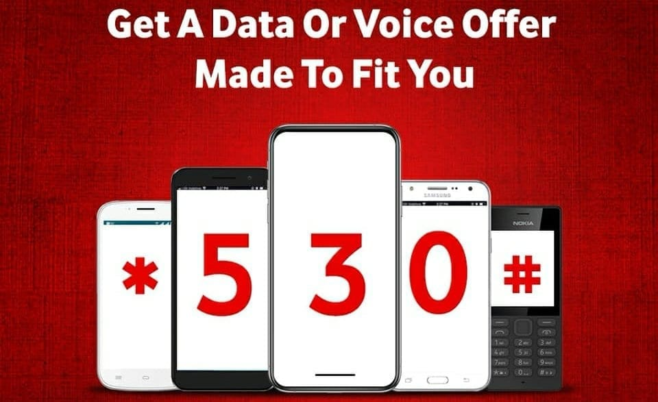 Vodafone Made For Me (Made4Me): bundle code, offer and prices