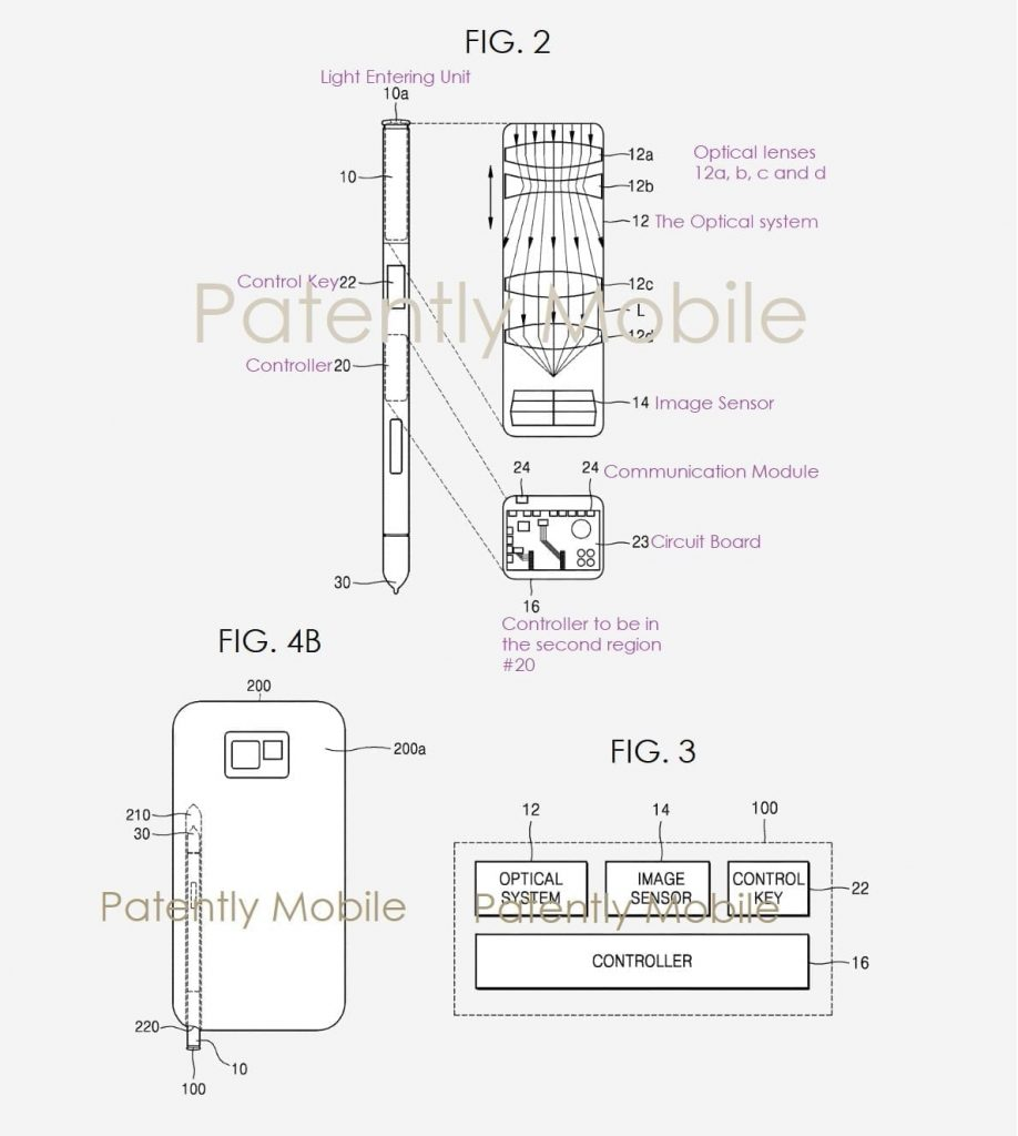Samsung Stylus Pen with camera & optical zooming patent