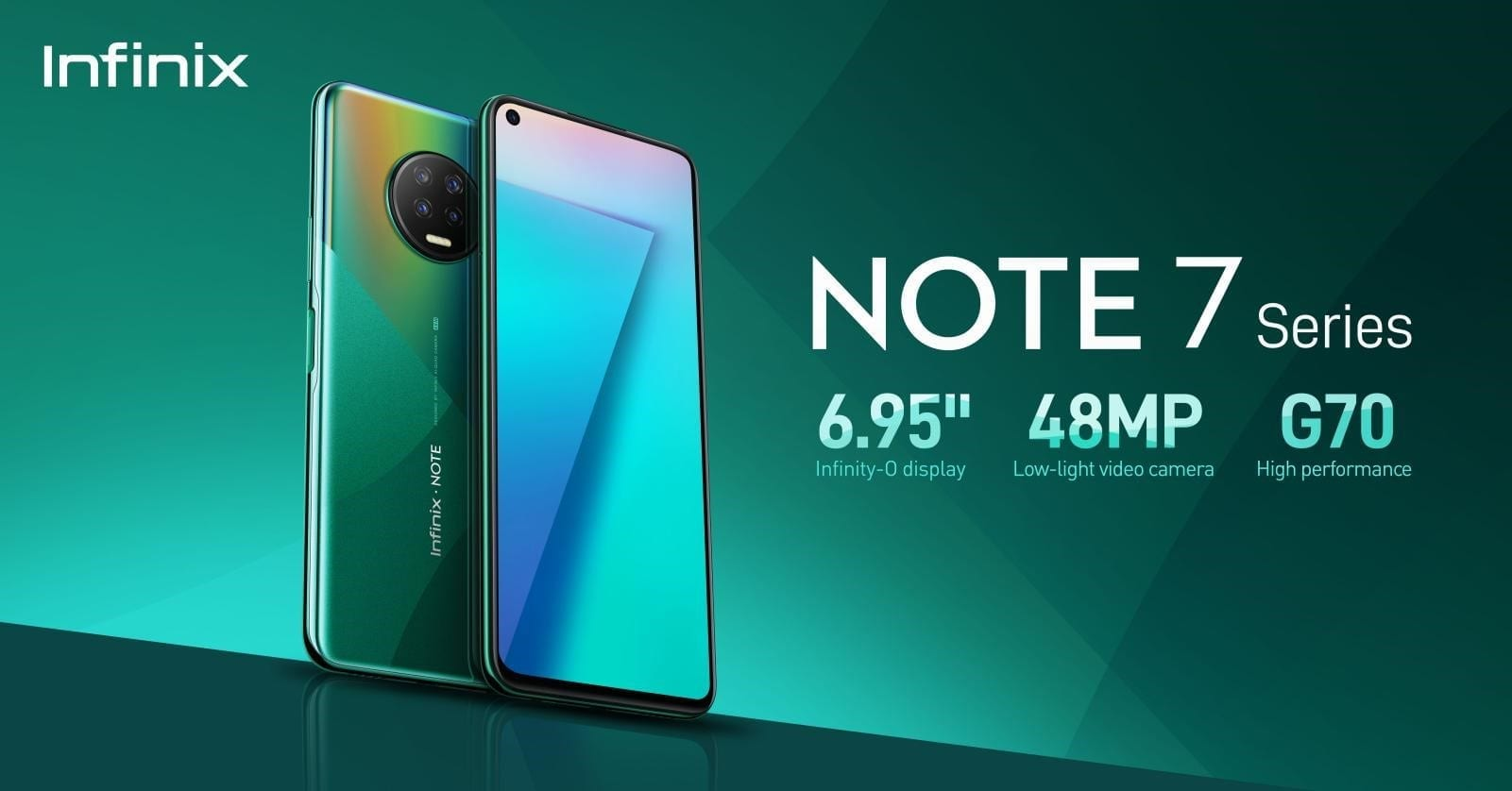Infinix Note 7 launched