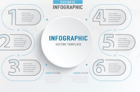 Include Infographics in Your Strategy