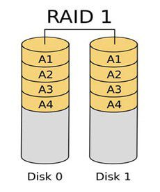 Top tips on how to recover data from hardware RAID easily